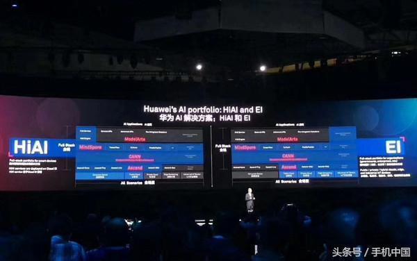 华为推出全新AI芯片叫板NVIDIA