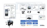 NI推出ADAS硬件在环测试系统