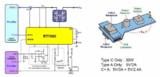 品佳推出Richtek USB智能功率分配及Type-C PD车载充电器解决方案