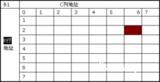 Exynos4412裸机程序之DDR工作原理与时序(三)