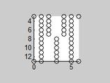 stm32之TFT触摸屏:通过LCD_ShowChar显示的过程分析