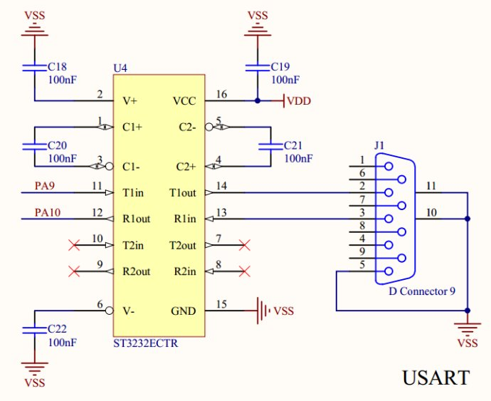 STM32的USART0与ZigBee的P02_RX和P03_TX引脚实现串口双向通信