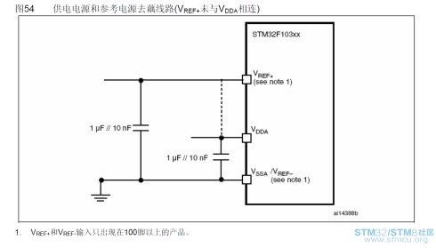 STM32 AD采用外部电压基准IC提高精度和稳定性