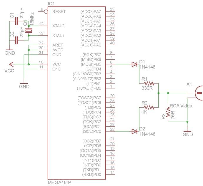 AVR Mega16 PAL/NTSC制式 B/W 信号模拟