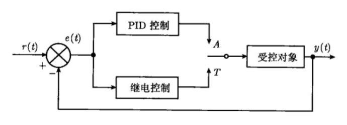 用单片机玩PID控制—从理想PID控制至先进PID控制_11