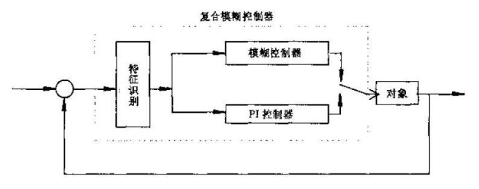 用单片机玩PID控制—从理想PID控制至先进PID控制_13