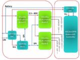 大联大品佳集团力推NXP全新矩阵式头灯