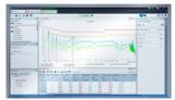 罗德与施瓦茨推出 ELEKTRA EMC测试软件
