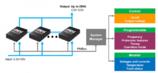 MPS可扩展模块一让大电流设计更加简洁