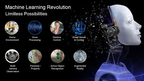 提升物联网新层级,恩智浦构建机器学习新环境