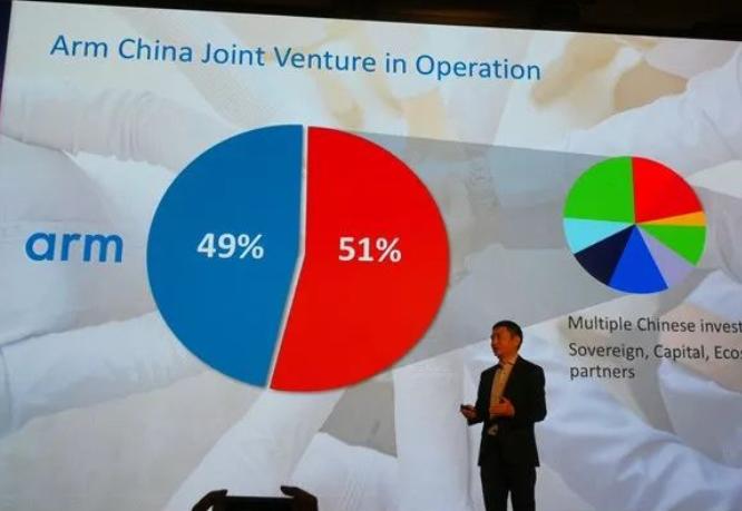 Arm中国CEO吴雄昂:构建生态系统,迎接智能未来