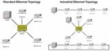 技术文章:如何利用以太网为工业市场供电