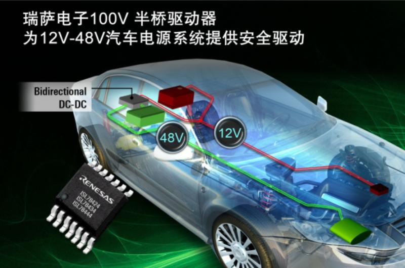 瑞薩推出汽車應用級的100V、4A半橋N-MOSFET系列驅動器
