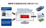 简化汽车功能安全标准ISO 26262认证,瑞萨安全分析工具问市