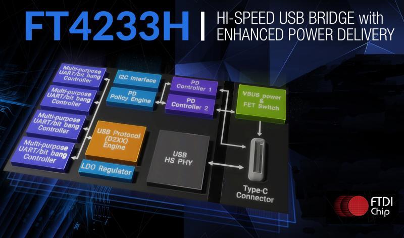 全新USB供电技术,FTDI推出FT4233H桥接芯片
