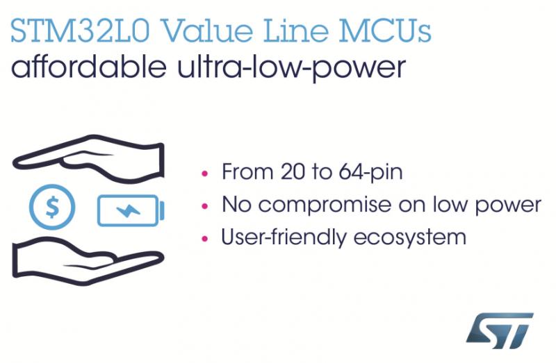 超低功耗MCU—ST全新STM32L0