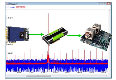 Spectrum仪器推出全新信号平均处理套件