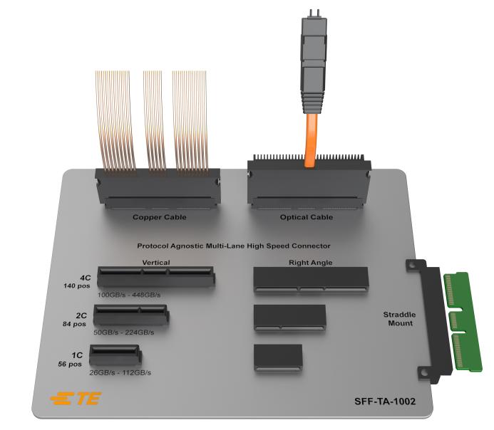 年度高性能无源器件—Sliver SFF-TA-1002连接器