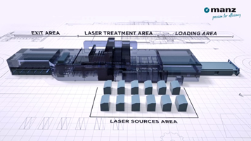 Manz 专业技术开发最新激光制程 ACTILAZ™