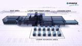 Manz 专业技术开发最新激光制程 ACTILAZ?