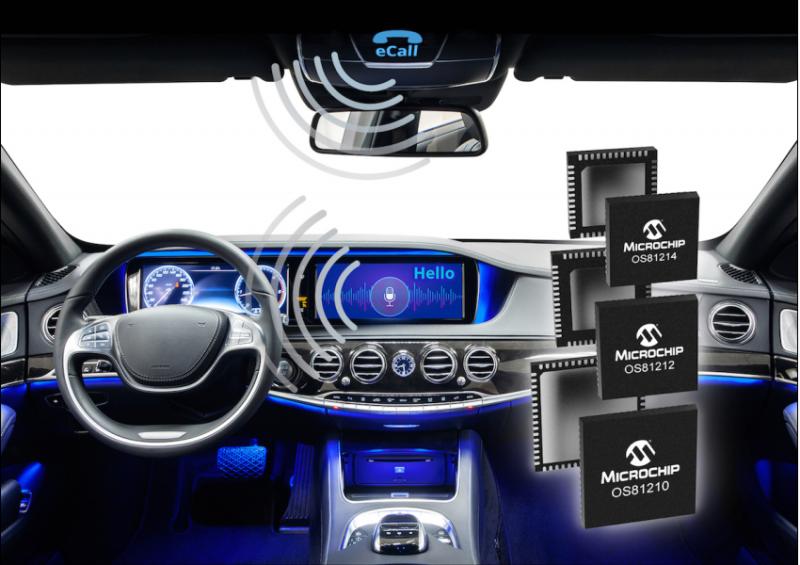 一线多用,INICnetTM技术简化汽车信息娱乐网络
