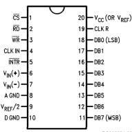 教你如何来看单片机外设A/D转换器ADC0804时序图