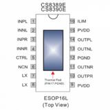 永阜康科技:功放IC系列-CS8389/8390产品系列