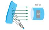 罗德与施瓦茨:用于5G设备辐射测量的黄金标准测试解决方案