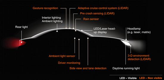 LeddarTech签约TowerJazz为量产做准备,背后的赢家是欧司朗