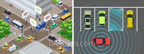 城市脉搏:使用毫米波传感器获得智能交通系统的检测和追踪