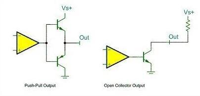 这8种STM32中GPIO工作模式,你都知道吗?