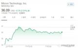 DRAM和NAND Flash价格继续下跌,多家公司受牵连