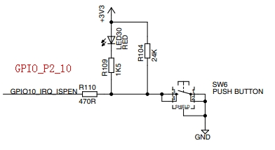 Cortex-M3 (NXP LPC1788)之外部中断操作