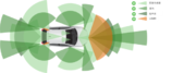 向全自动驾驶进发——安森美半导体的智能感知方案