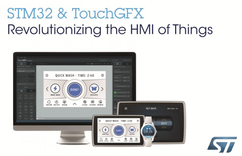 ST新增高品質的用戶界面設計軟件