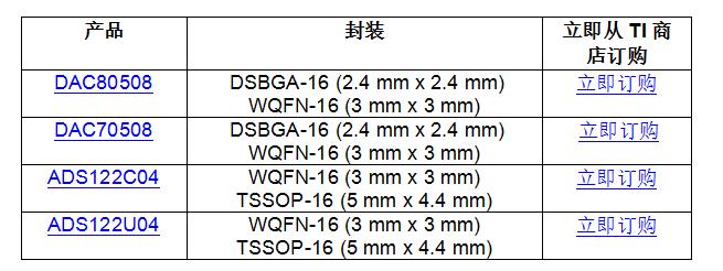 TI推出四种微型高精度数据转换器