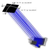带你了解一下AR HUD中阳光负载建模有多重要
