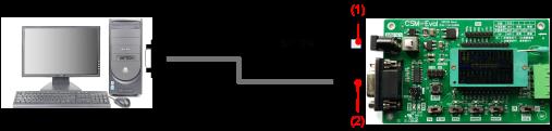 配置步骤0.wmf