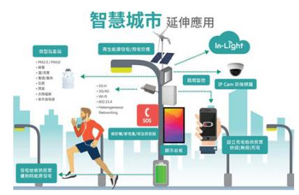 智能路灯中可以使用哪些无线控制方案?