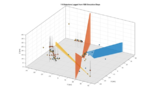 扩展 MATLAB 工作流程— Sensor Fusion and Tracking Toolbox