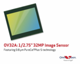豪威科技发布其首款 0.8 微米, 3200万像素图像传感器