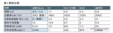 中国电科在4英寸<font color='red'>氧化</font><font color='red'>镓</font>单晶上去的技术突破