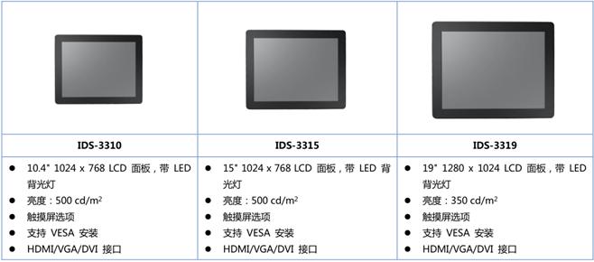 防水防尘,研华 IDS-3300 系列工业IP65触控显示器问市
