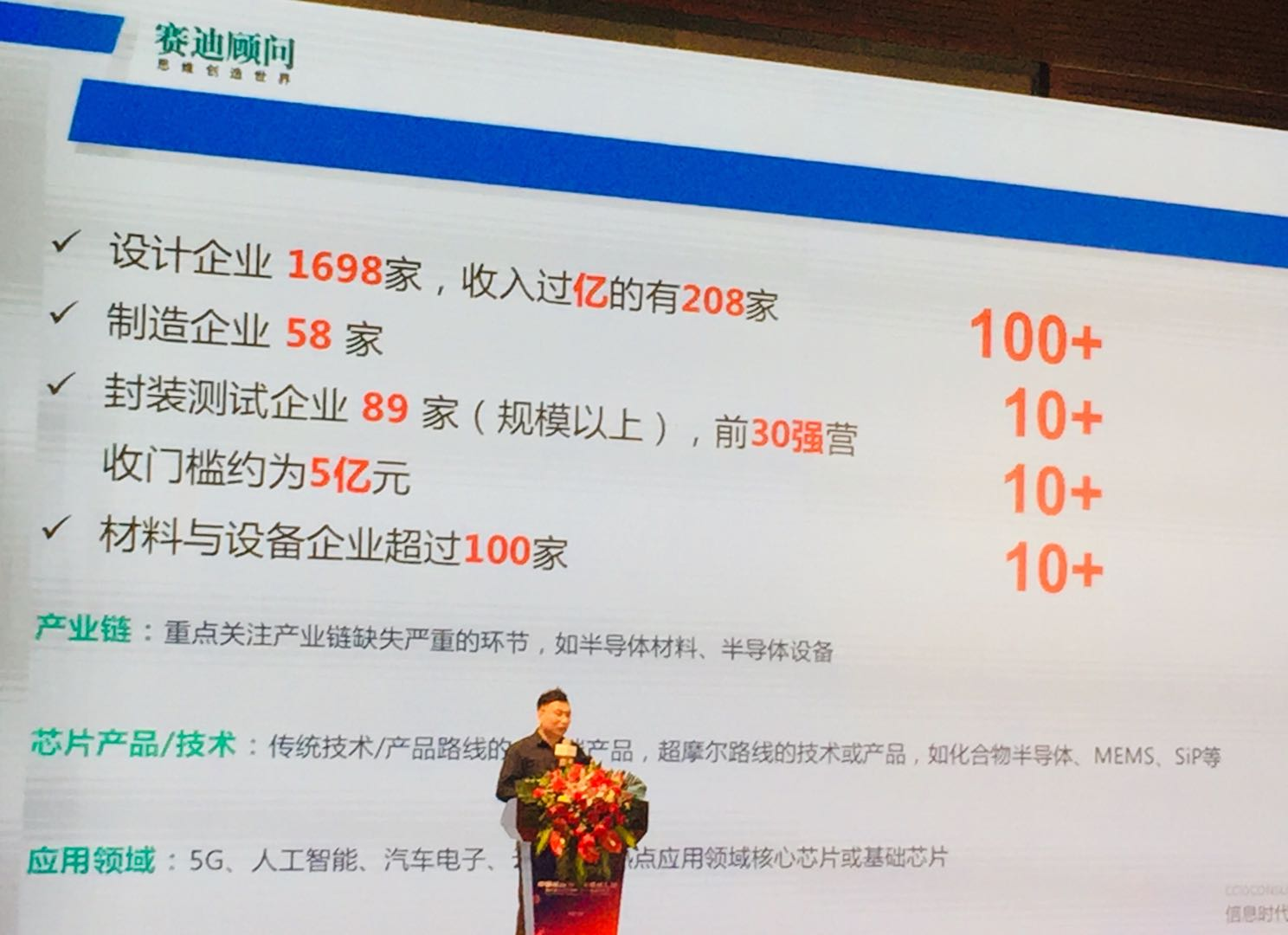 中国芯的发展机遇和应用前景在哪里?