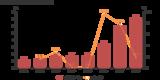 耐威科技去年净利劲增95.2%,MEMS业务开始发力