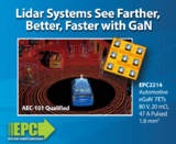 EPC车规级80 V EPC2214 eGaN®FET 使得激光雷达系统看得更清晰