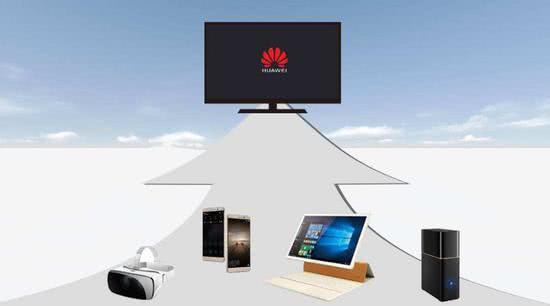华为真假5G电视之谜 华为智能大屏终端究竟是什么?