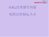 <font color='red'>MOS管</font>工作动画原理图详解
