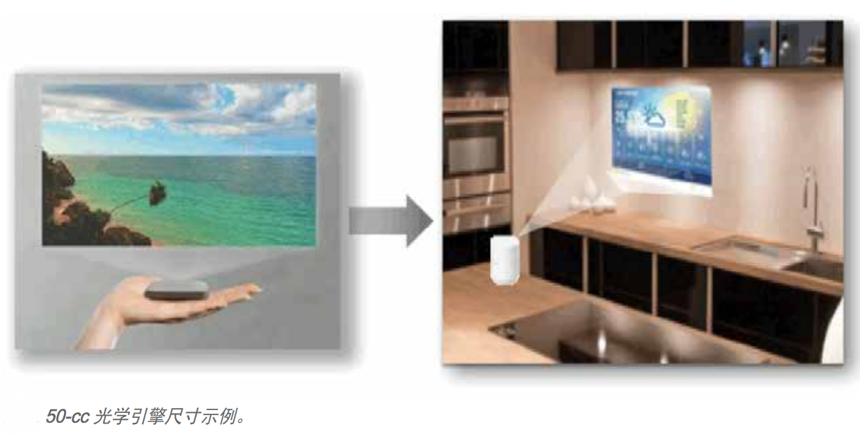 TI DLP Pico微投技术让智能音箱如虎添翼