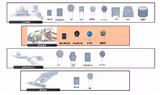 连载文章:TDK压敏电阻在汽车电子中有哪些应用